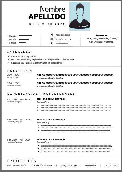 currículum minimalista